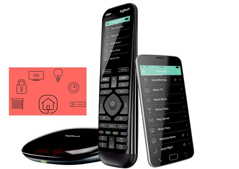 The Logitech Harmony Elite Remote Control System