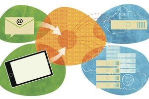Web hosting diagram of mail and tablets in separate colors going into a single color