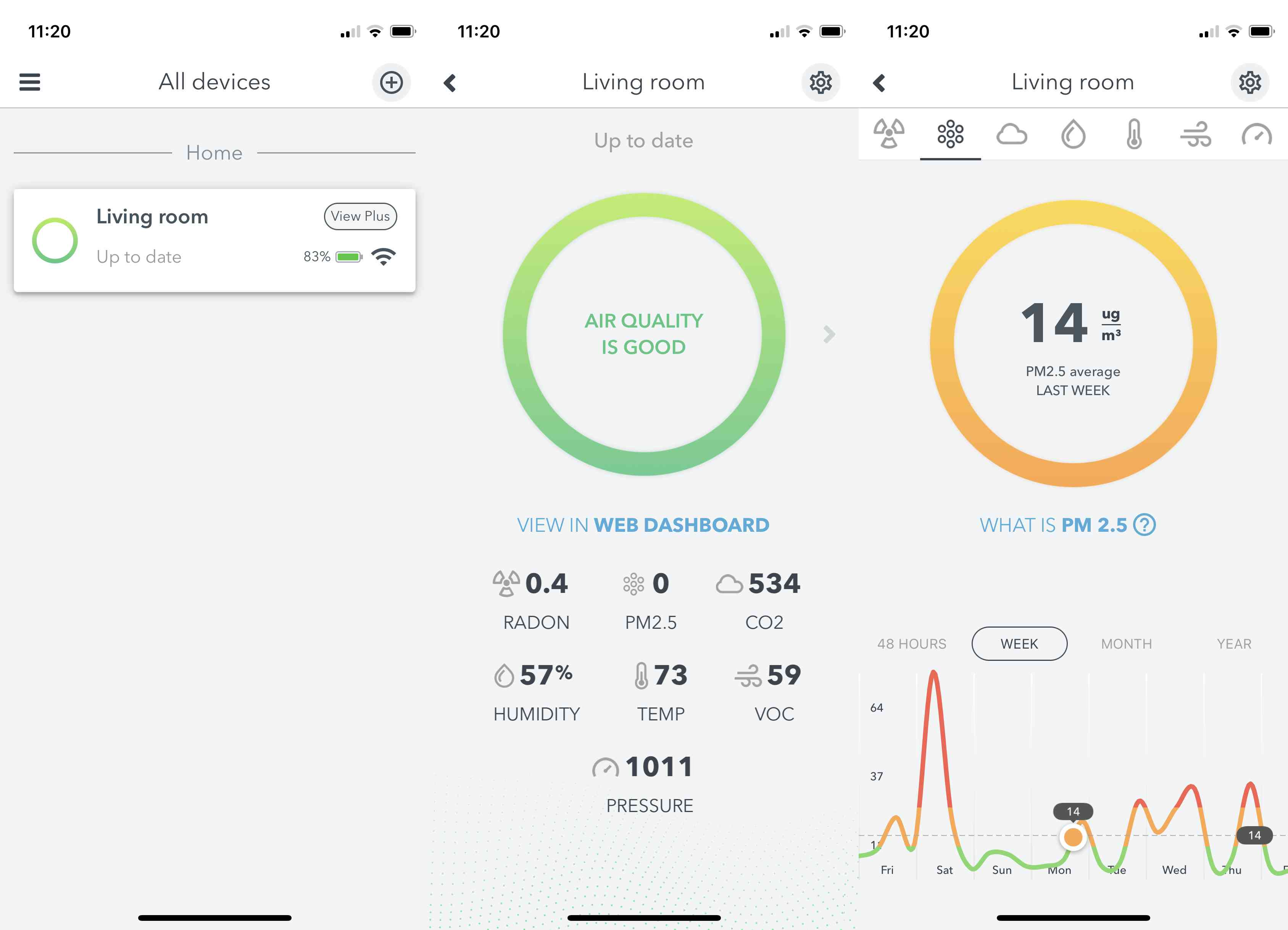 Air quality measurements provided by the AirThings View Plus