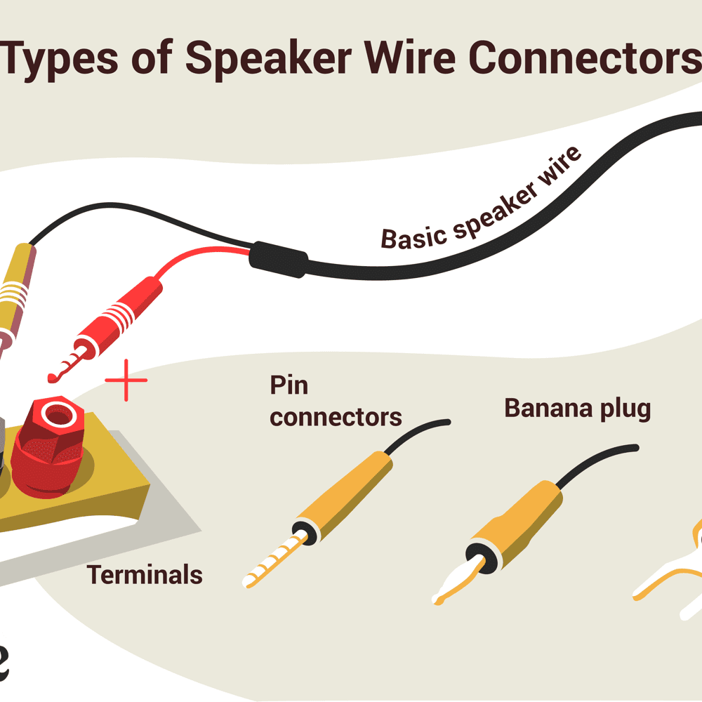 How to Connect Speakers Using Speaker Wire | Speaker Jack Wiring Connection |  | Lifewire