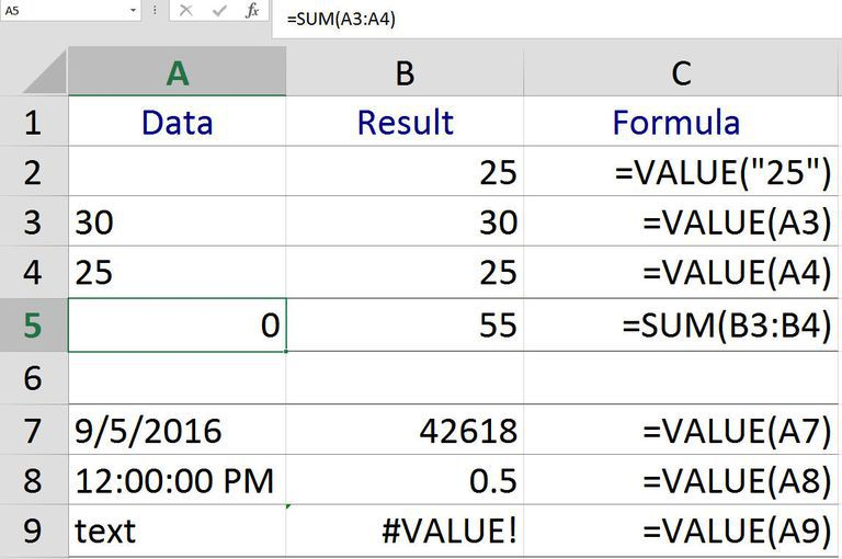 Use the Excel VALUE Function to Convert Text to Numbers