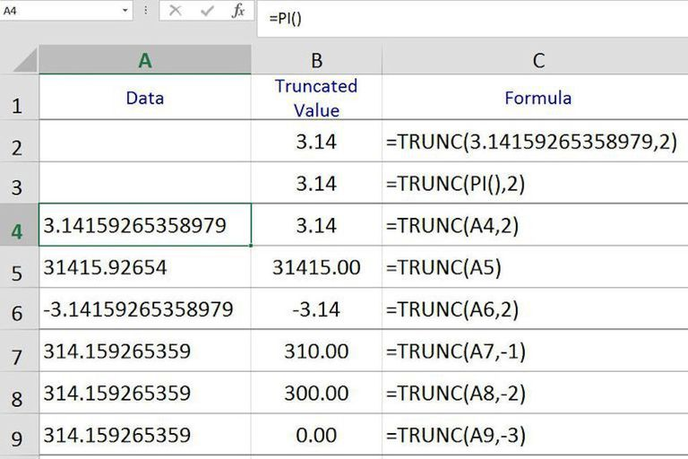 Screenshot of TRUNC functions in Excel