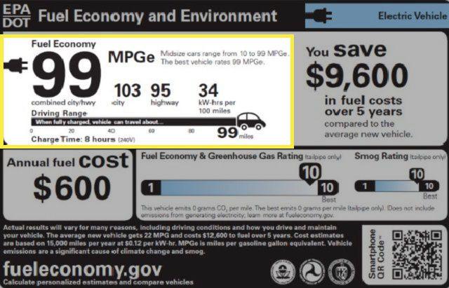 The EV Monroney window sticker.
