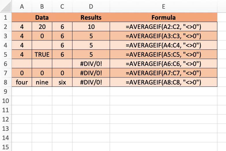 Screenshot of Excel showing AVERAGEIF functions
