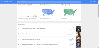 A screenshot of the Google Trends page.