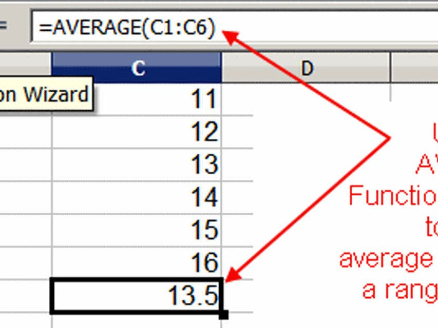 OpenOffice Calc Tutorial AVERAGE Function