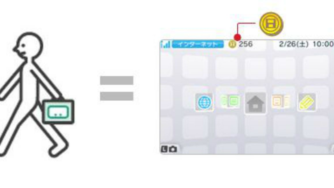 Earning and Using Nintendo 3DS Play Coins