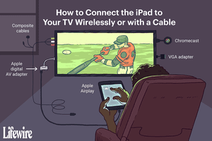 The ways to connect an iPad to a TV.
