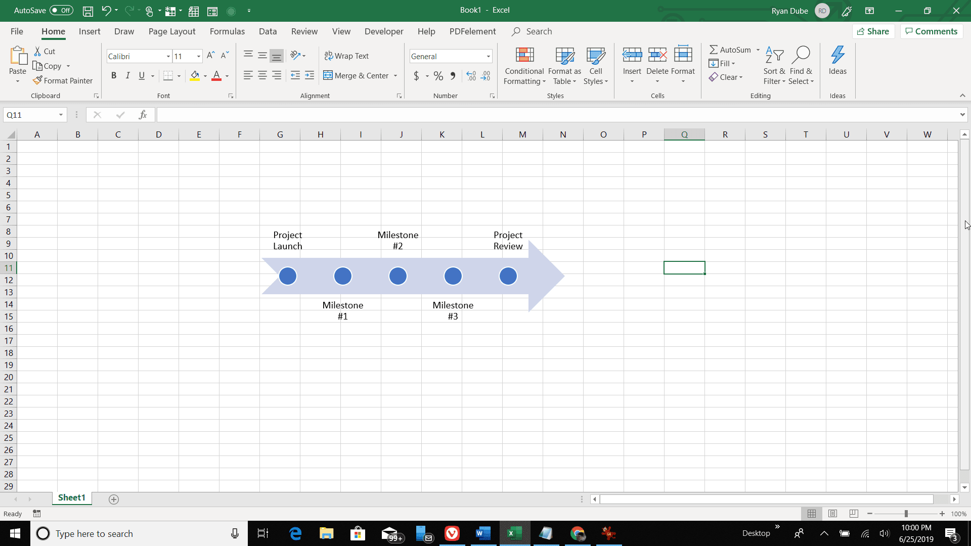 Screenshot of an Excel timeline in an Excel sheet