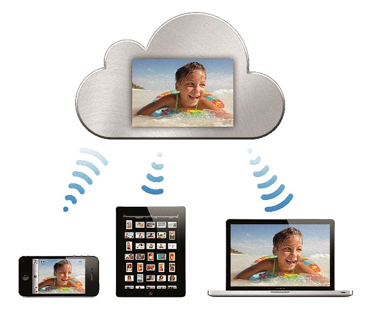 iCloud streaming to iPhone, iPad, and Mac