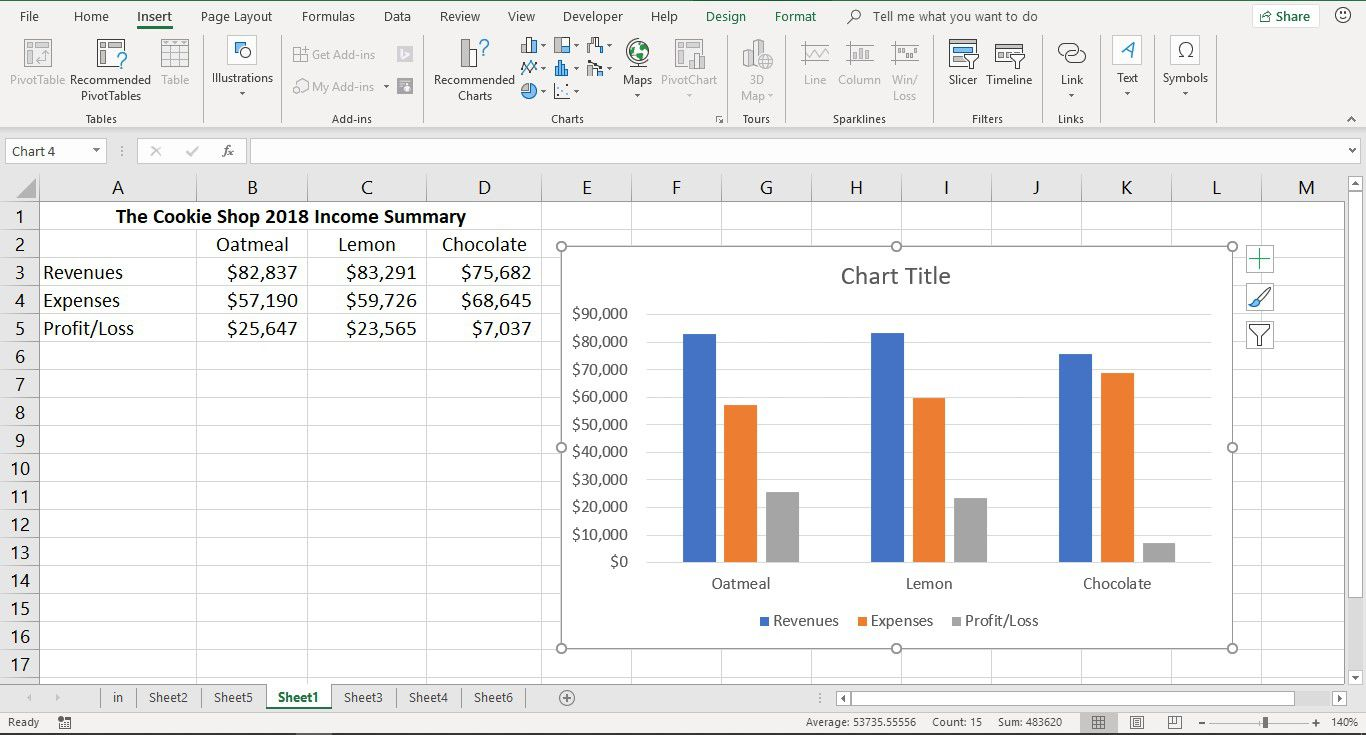 A Screenshot Showing How To Create Basic Chart In Excel