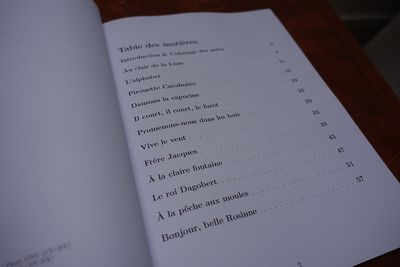 Table of contents in a book.