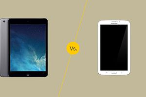 iPad Mini vs Galaxy Tab 3
