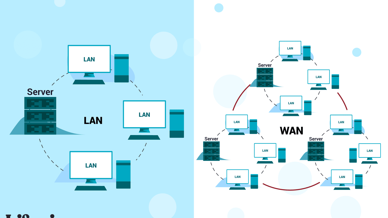 Lans Wans And Other Area Networks Explained