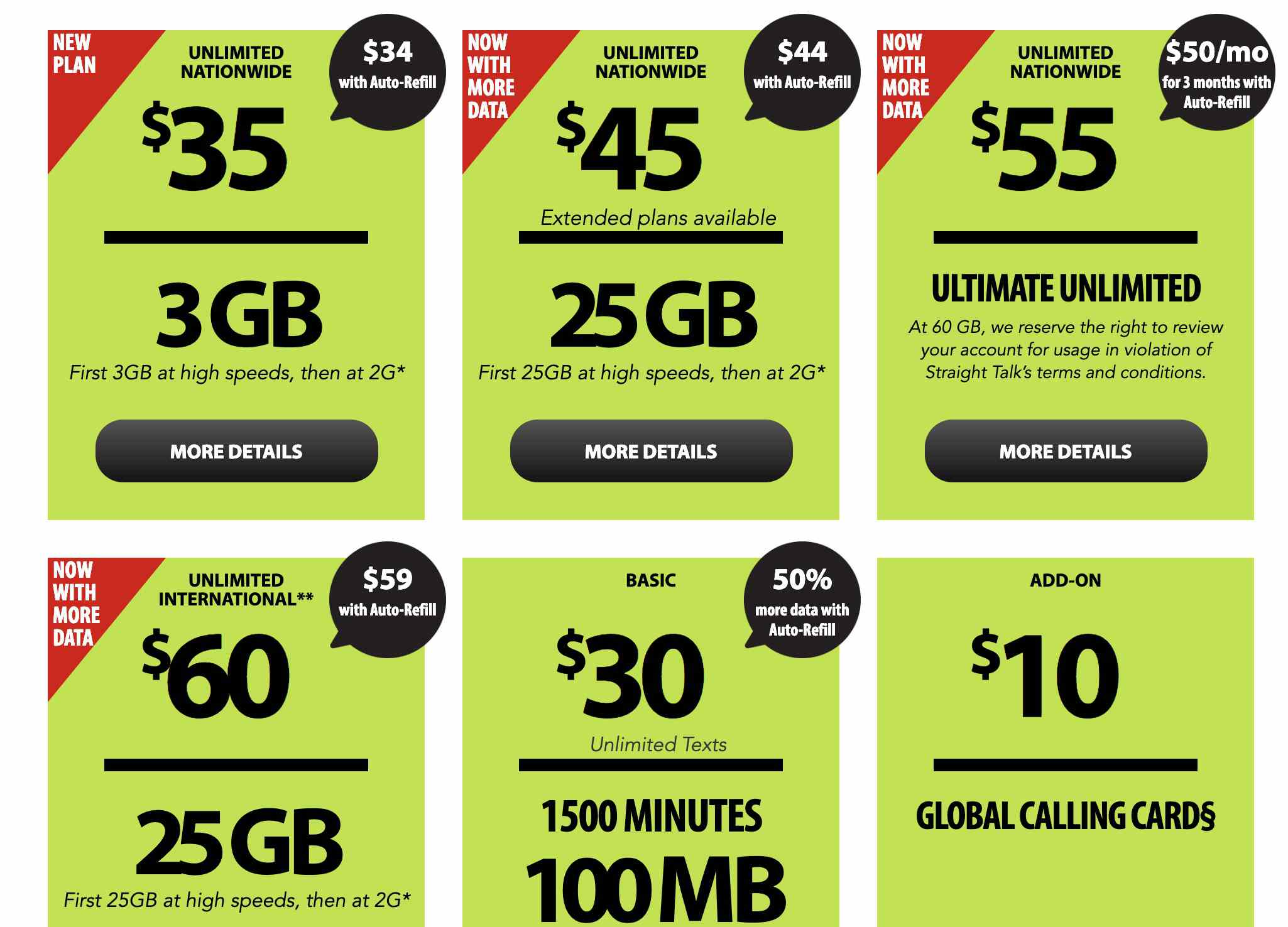 Prepaid Wireless Pay As You Go Plans List