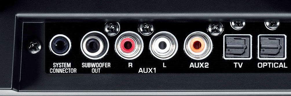 Yamaha YSP-5600 Digital and Analog Audio Connection