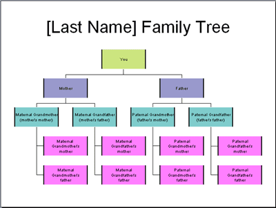 make a family tree chart in powerpoint 2003
