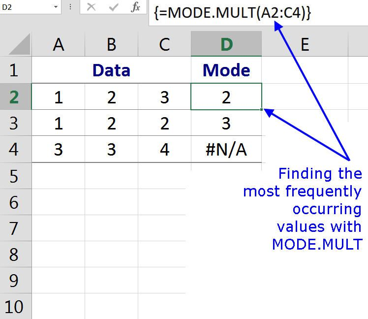 Using the MODE.MULT Function to Find Multiple Modes in a Range of Values in Excel