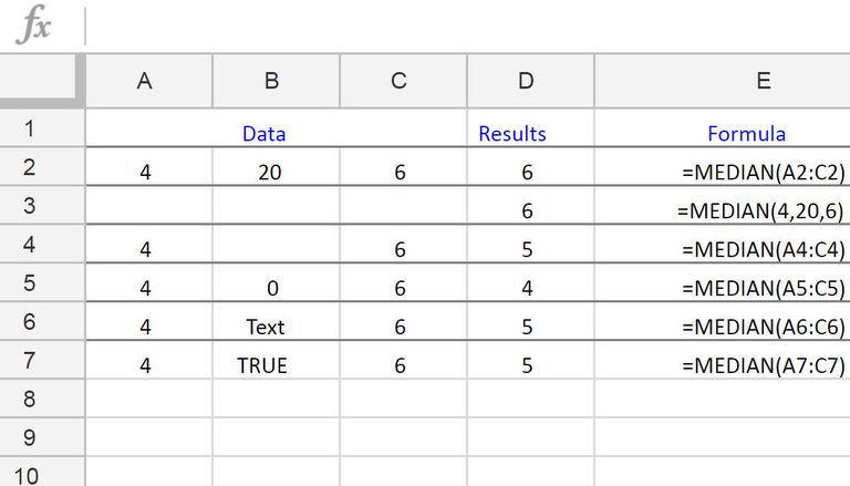 Finding the Middle Value with Google Spreadsheets MEDIAN Function