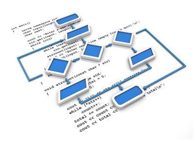 A flow chart above programming language