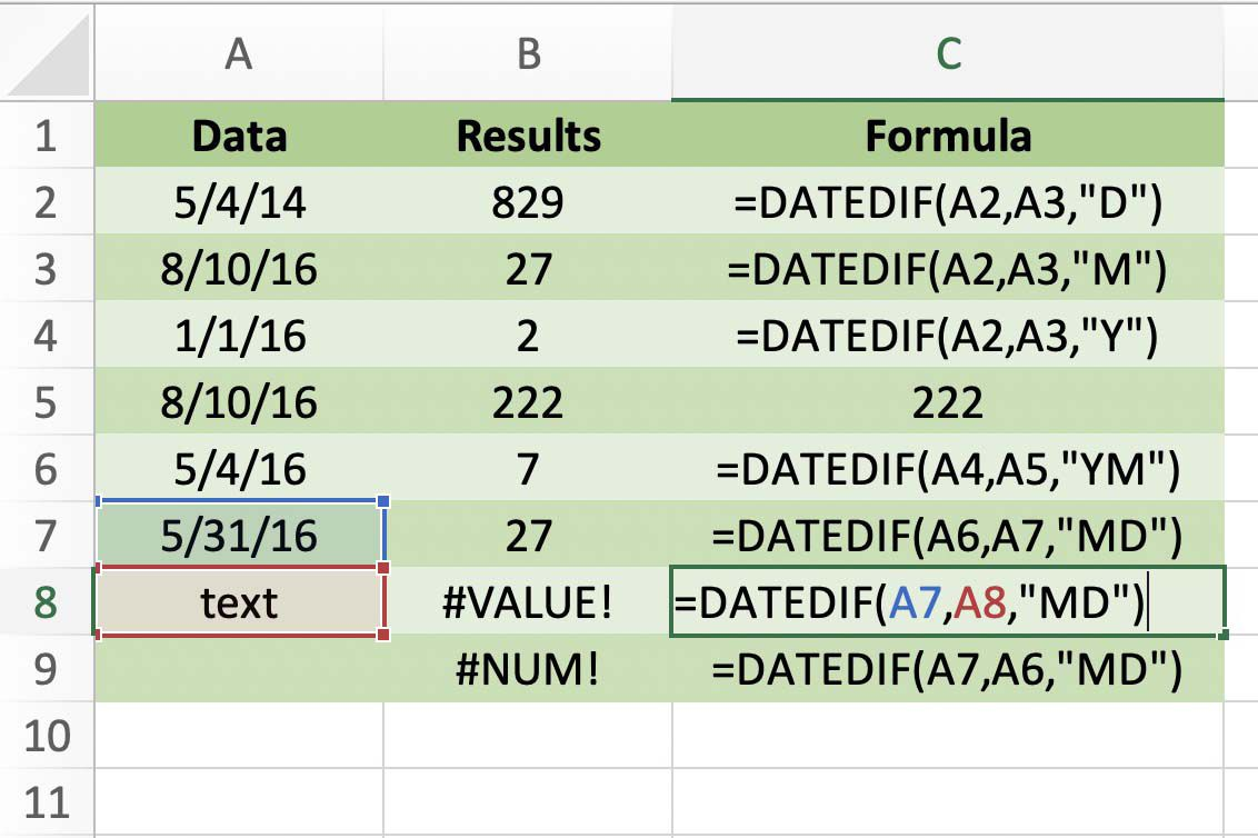 Screenshot of Excel showing the DATEDIF Function error values