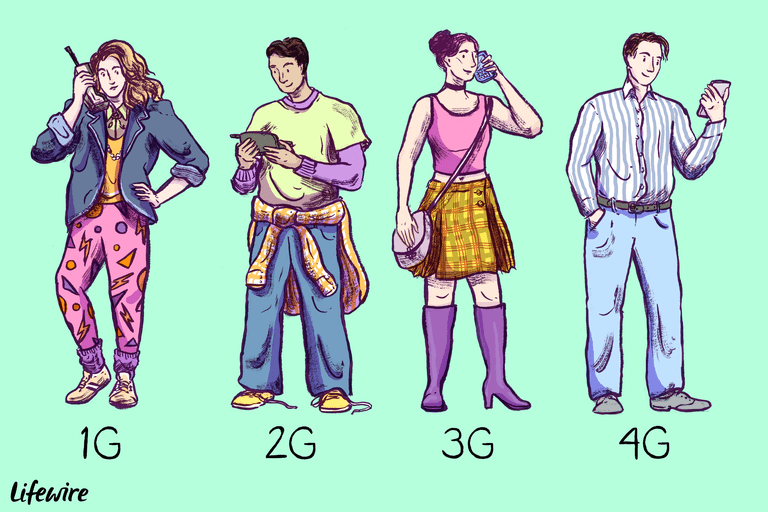 Illustration of 1G - 4G phones in the hands of era-appropriate fashion