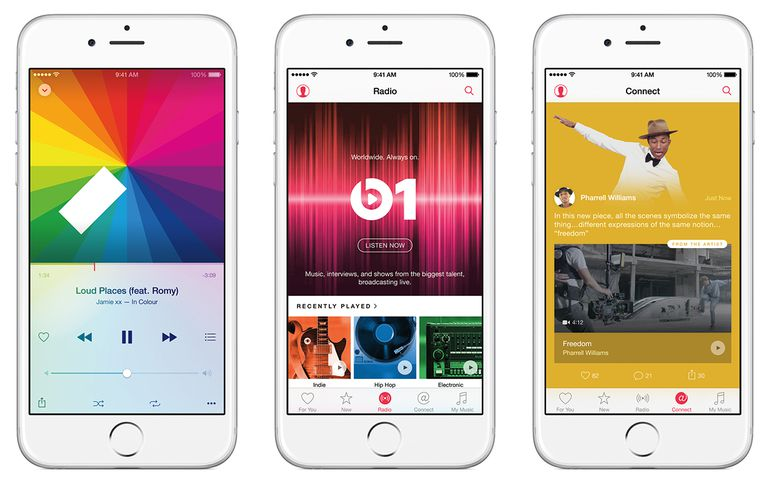 Using the iPhone Music App
