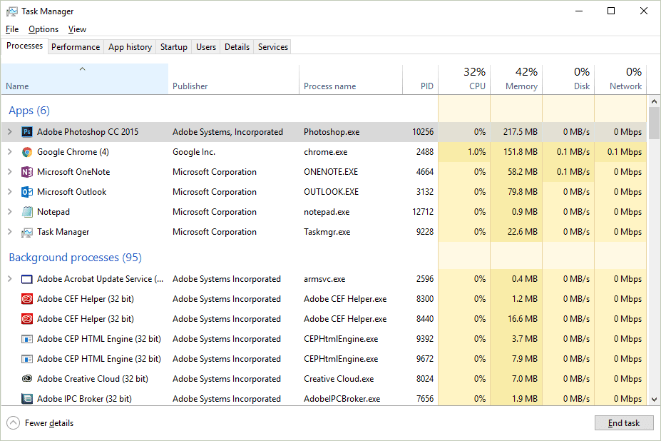 The Processes tab in Task Manager in Windows 10