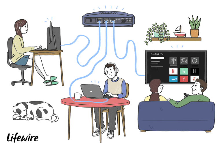 A family using various internet-connected devices all connected via Ethernet