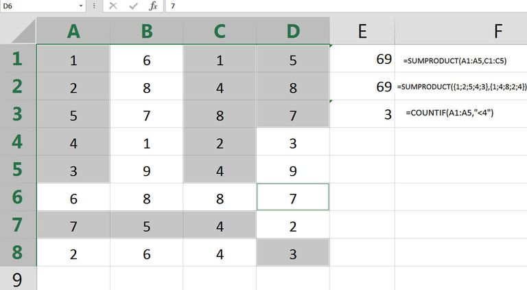 Range Definition And Use In Excel Worksheets