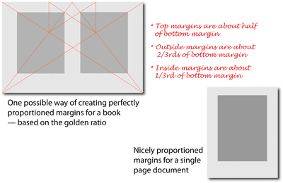 Example of how to create perfectly proportioned margins
