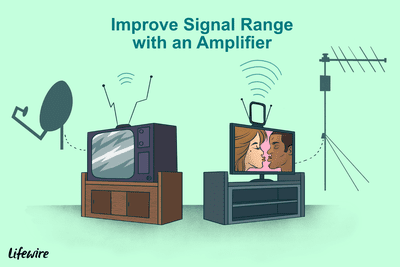 TV Tuners and Digital TV: Where is the Digital Tuner?