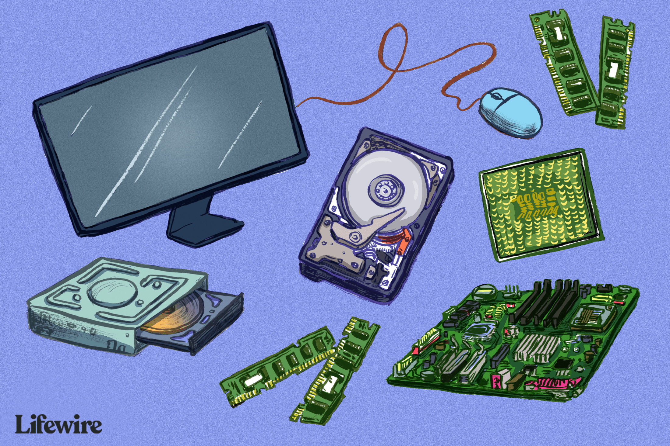 Illustration of various computer hardware, including hard drive, RAM, motherboard, monitor, mouse, and optical drive