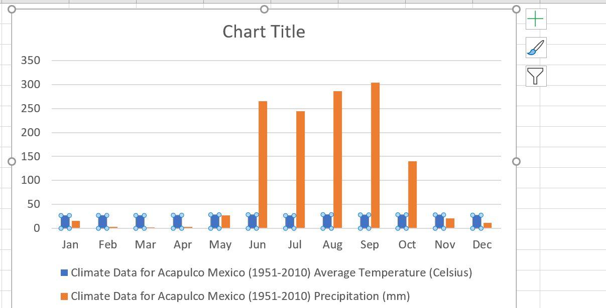 An Excel column chart with the blue bars selected