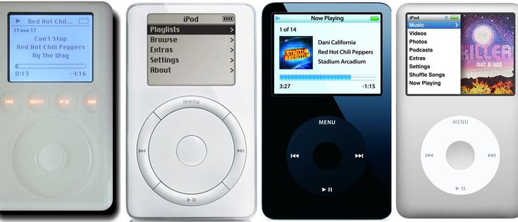History Of The Ipod From The First Ipod To Ipod Classic