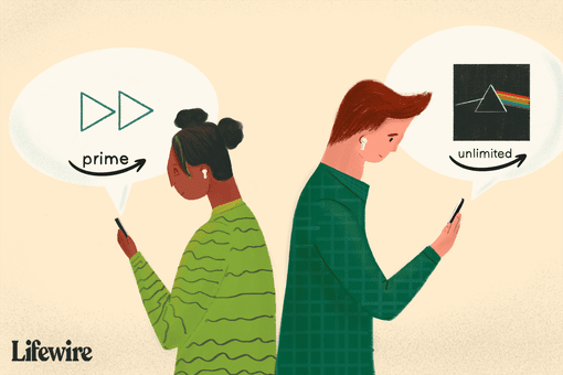 Illustration showing two people using amazon music unlimited and amazon prime music.