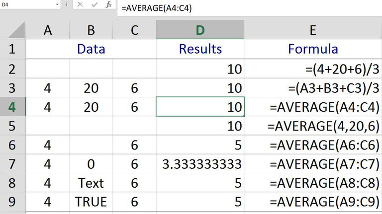How to use the average function in excel find the arithmetic mean or average with the excel average function freerunsca Images