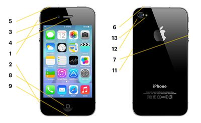 Diagram of iPhone 4S hardware features