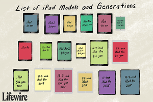 Illustration showing every iPad model up to the 12.9 inch iPad pro
