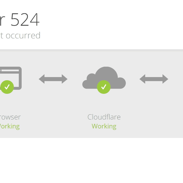 Error 524: A Timeout Occurred (What It Is & How to Fix It)