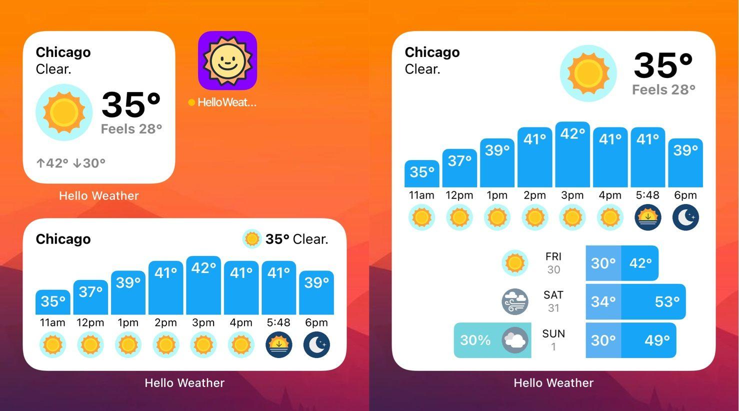 Weather widget in iPadOS 15
