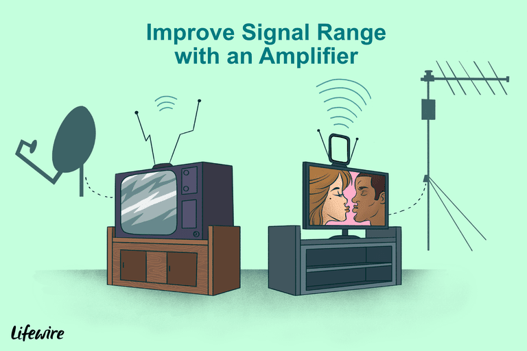 How to Amplify a Digital TV Signal