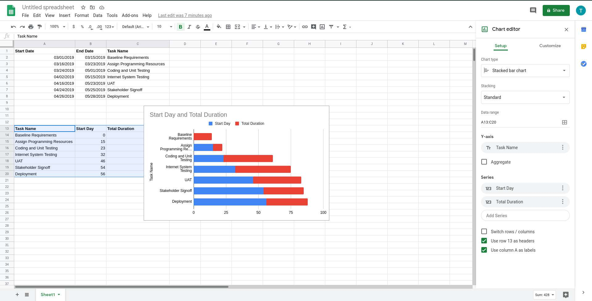Google Sheets chart inserted