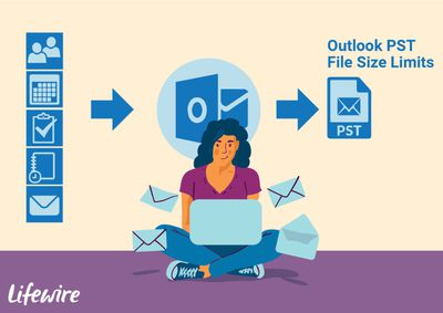 Back Up or Copy Your Outlook Mail, Contacts & Data