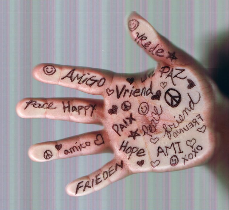 settings Positive Words Written On Hand In Many Languages