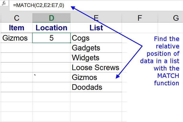 Excel Match Function Finding The Location Of Data. Excel Match Function. Worksheet. Vba Worksheetfunction Match Array At Clickcart.co