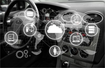 Icons float over a car's interior illustrating infotainment and telematics.