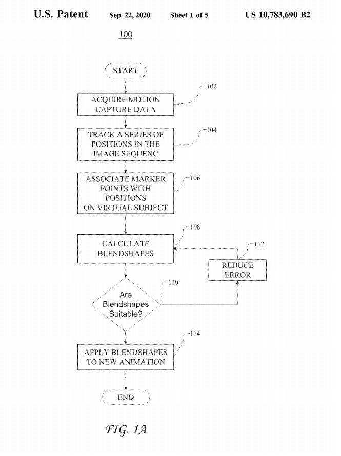 Sony U.S. patent 10783690 drawing