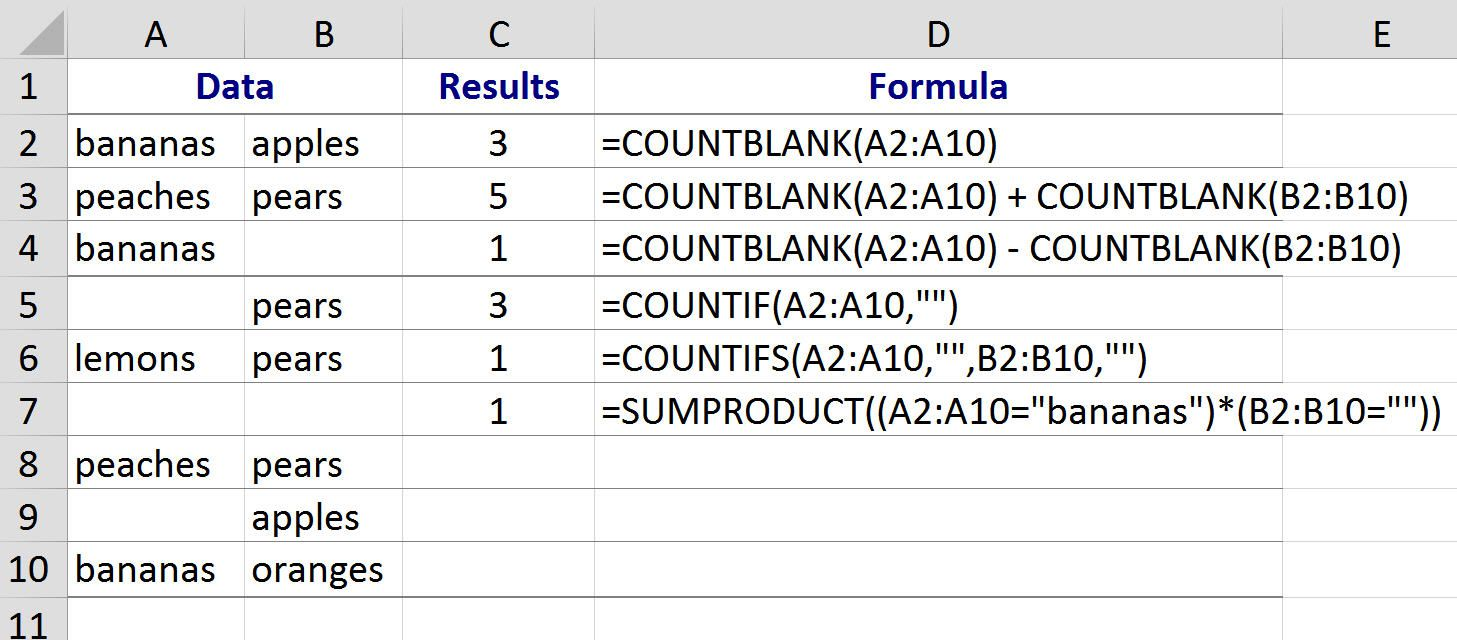 Count Blank or Empty Cells in Excel