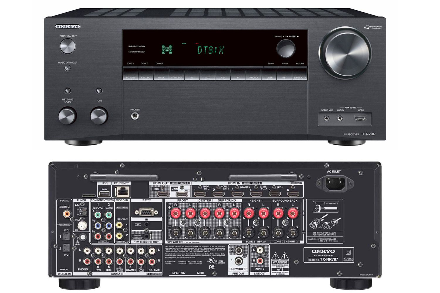 Find out what all those connections are on home theater/surround sound/av receivers